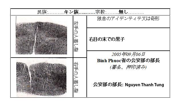 Dịch chứng minh thư (CMND) sang tiếng Nhật