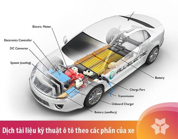 Dịch tài liệu kỹ thuật ô tô đa ngôn ngữ chuyên nghiệp